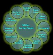 Science for the People Graphical Site Navigator